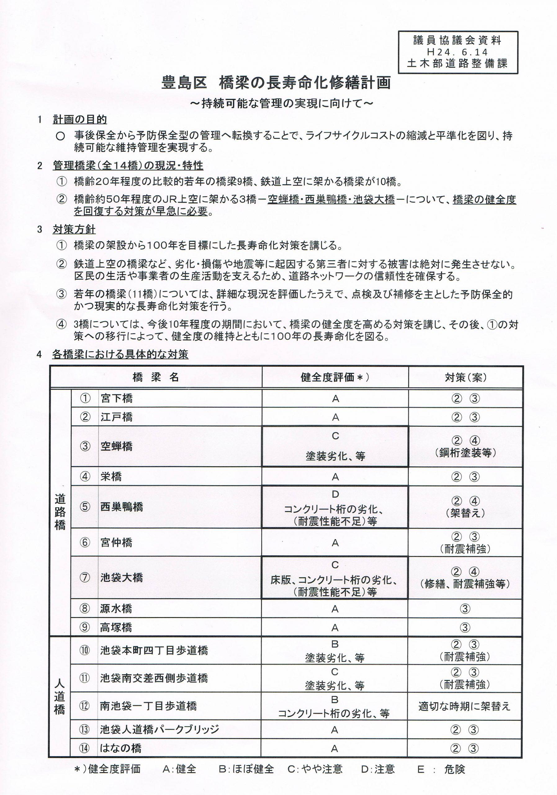 豊島区 小林弘明 無所属 維新 政治 選挙